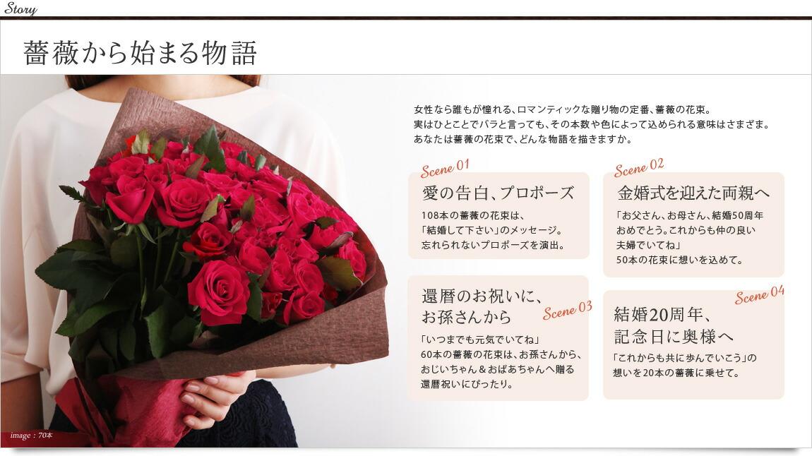 薔薇から始まる物語
