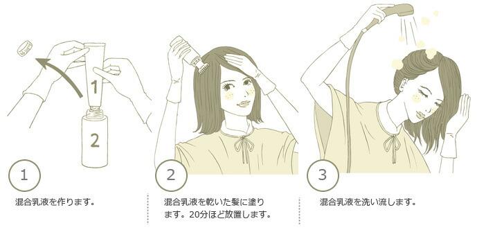 髪 染め アレルギー パッチ テスト
