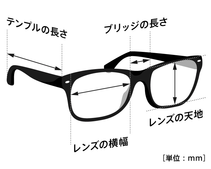 眼鏡サイズ説明4種