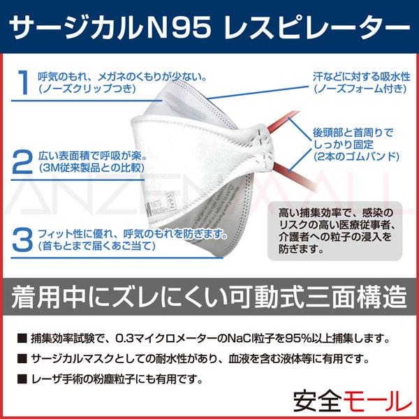 商品画像3M/スリーエム サージカルN95 レスピレーターN95 微粒子用マスク 1870PLUS (20枚入)