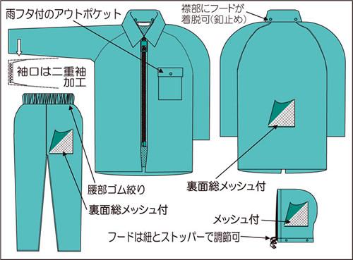 【富士ビニール工業】 シンプルコート裏付 M〜EL(上下セット)【業務用・作業用・レインコート 】