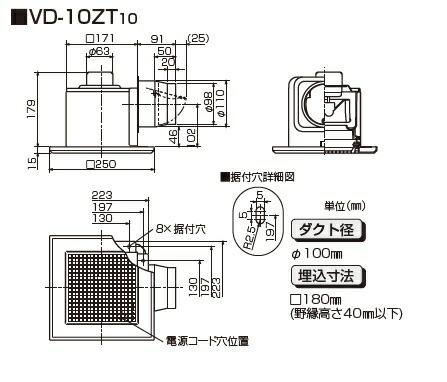 Ventilation Ducts And Ceiling Flush Plate Type