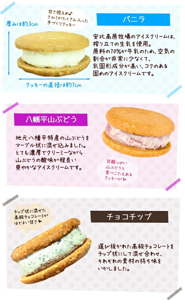 クッキーアイス説明