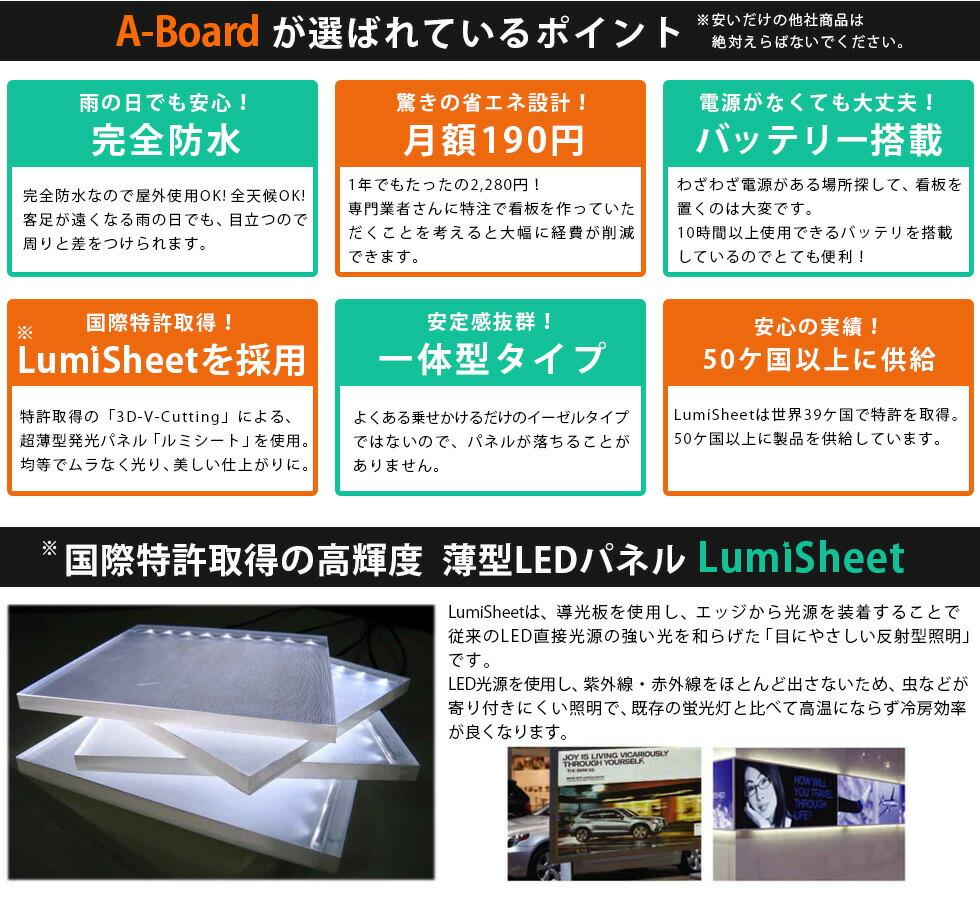 完全防水LEDパネル A-Board
