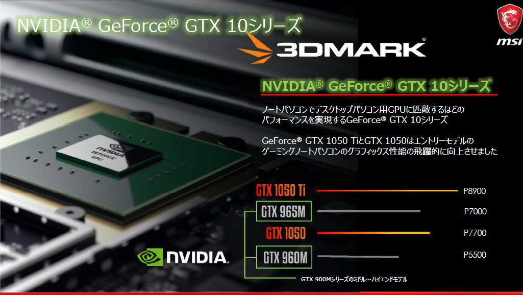 GF63 8RC-068JP