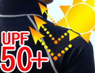 【ラッシュガード】日焼止め効果抜群のラッシュガード素材