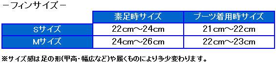 フィンサイズ表
