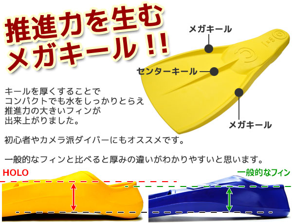 【フィン】キールの厚みが違う