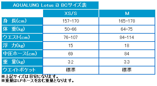 AQUALUNG/アクアラング ディメンション i3 サイズ表