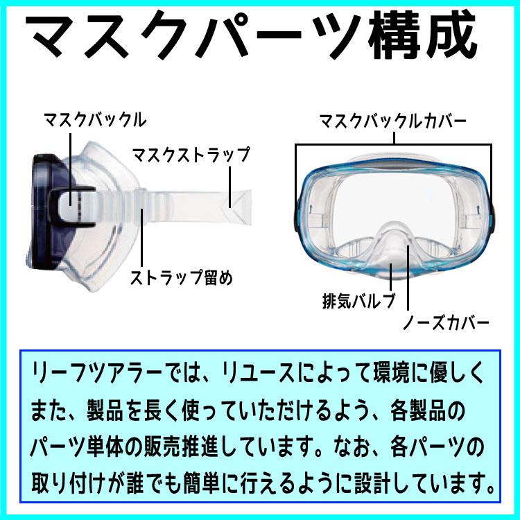 RT/リーフツアラー マスクパーツ構成