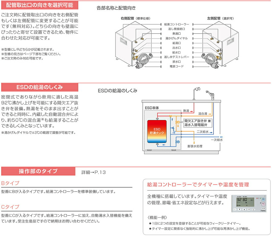 イトミック 飲用にも洗い物用にも対応する1台2役 ESDシリーズ