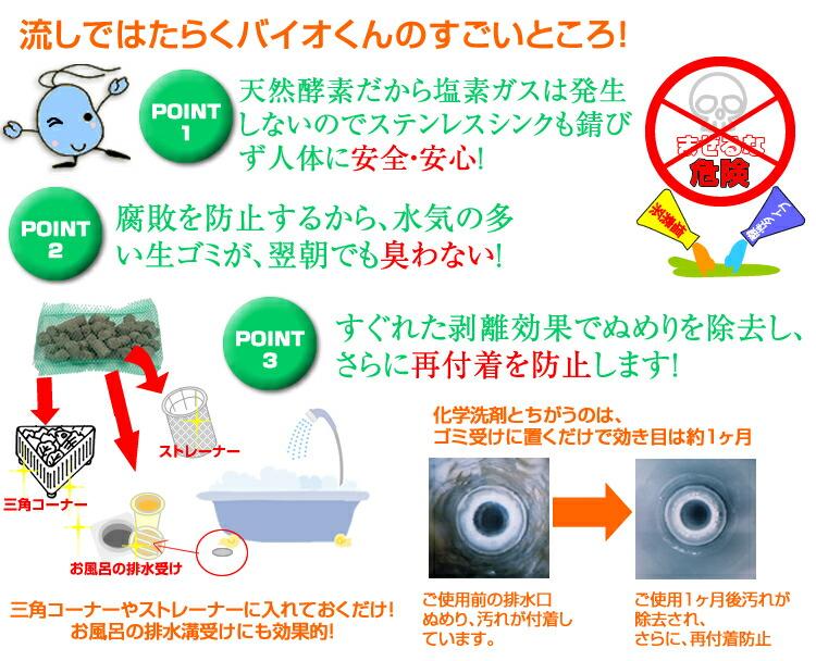 排水口のぬめり防止、ぬめり取り、ヌメリ取り、排水口ぬめり取り、排水口ヌメリ取り