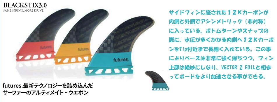 futuresFIN説明1