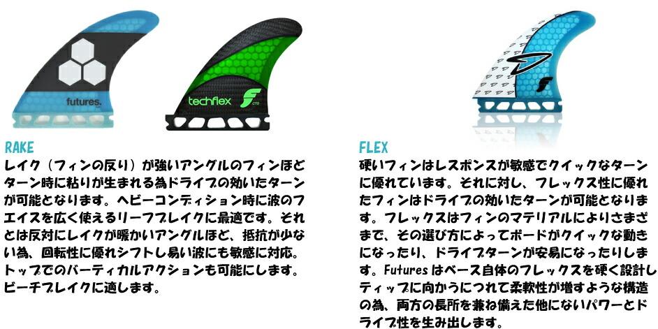 futuresFIN説明4