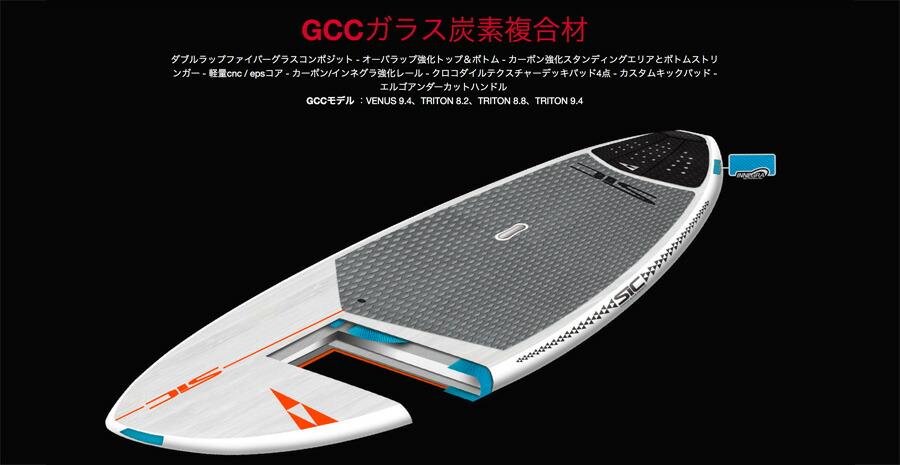 テクノロジーGCC