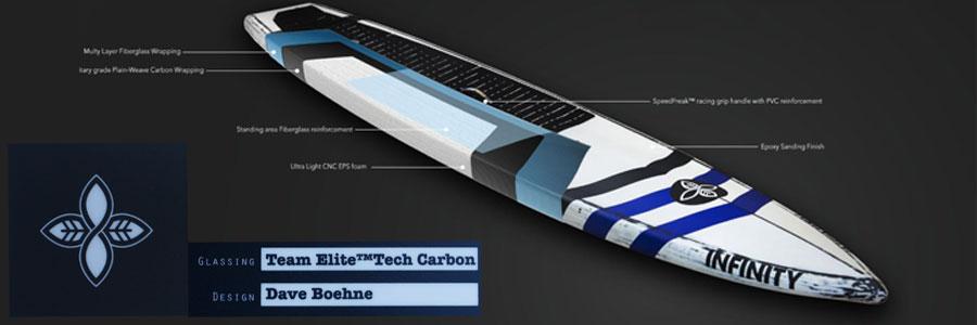 Tech Carbonテクノロジー