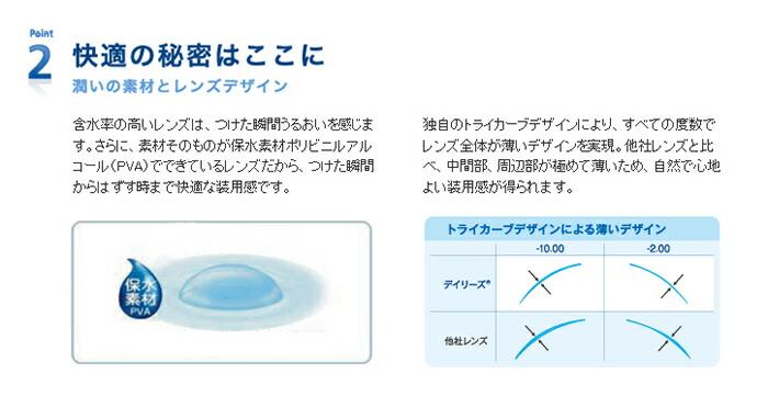 コンフォートプラス説明2