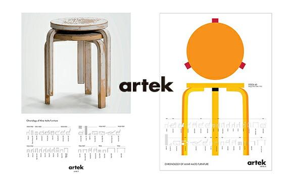 北欧デザイン 北欧雑貨 アルコストア arcostore アルテック artek アアルト H55 シエナ SIENA RIVI リヴィ 建築家