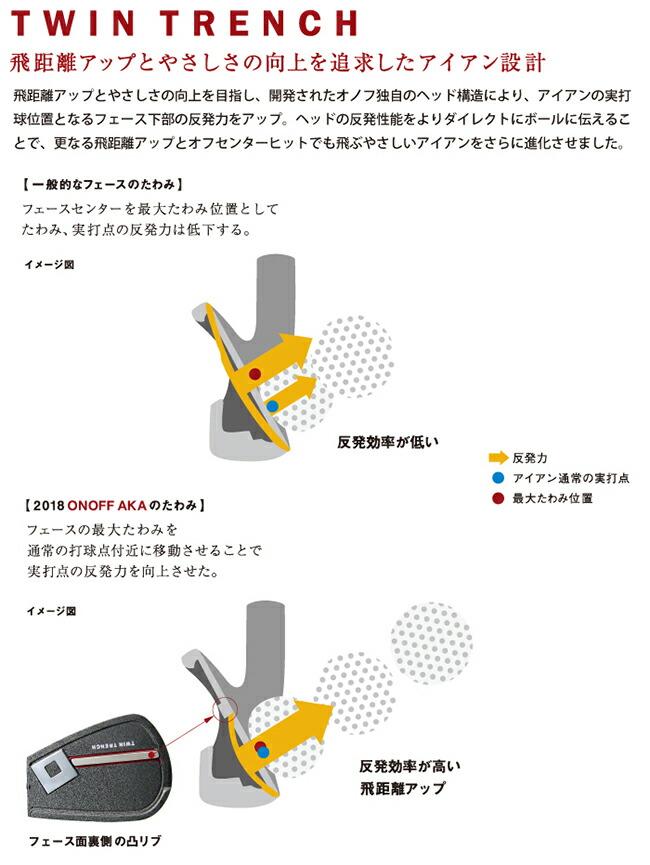 飛距離アップとやさしさの向上を追求したアイアン設計