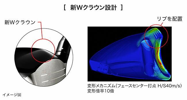 プロギア RSドライバー 新Wクラウン設計