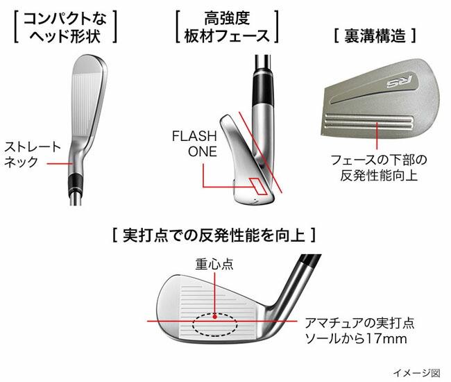 プロギア RSフォージドアイアン コンパクトなヘッド形状、高強度板材フェース、裏溝構造、実打点での反発性能向上