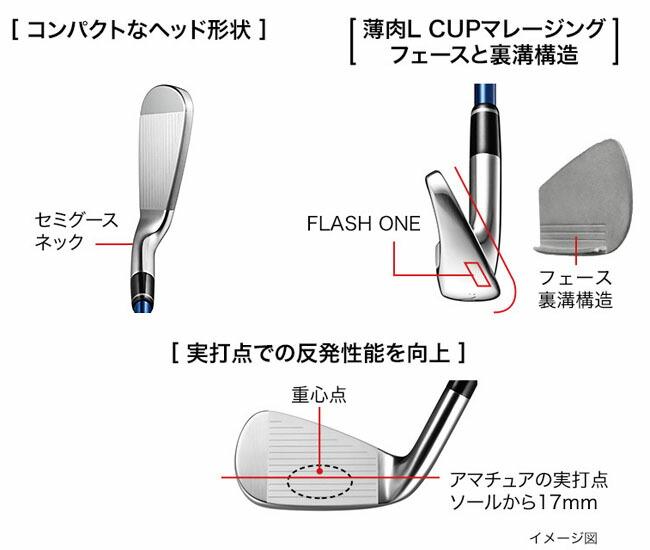 プロギア RSアイアン コンパクトなヘッド形状、薄肉CUPマレージングフェースと裏溝構造、実打点での反発性能向上