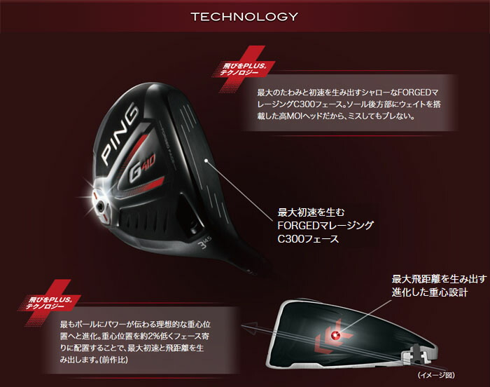 PING G410 FW TECHNOLOGY