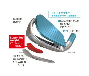 「Super Toe Weight」が打点のバラつきに負けない高い直進性を生み出す