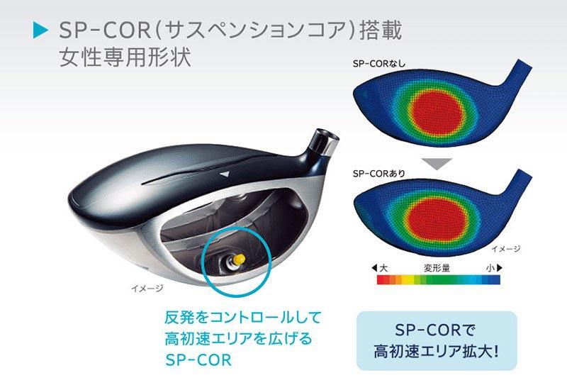 SP-COR(サスペンションコア)搭載、女性専用形状