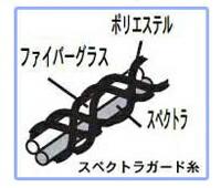 防刃スペクトラ Tシャツ SPC-T