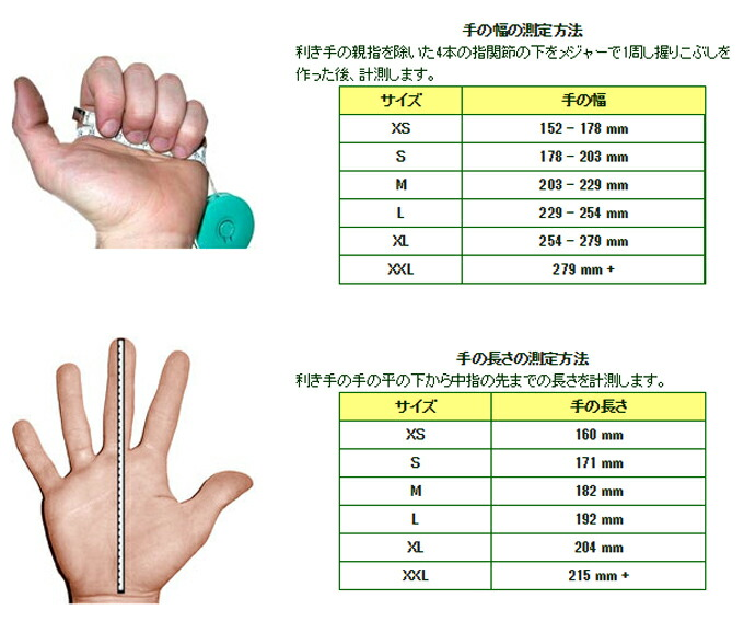防刃手袋サイズ測り方