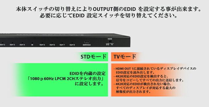 THDSP18-4KREAL