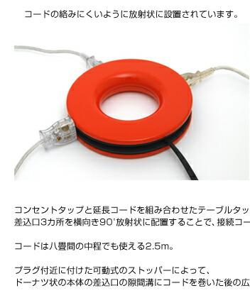 MONOS社(モノス)PLUGO【プラゴ】