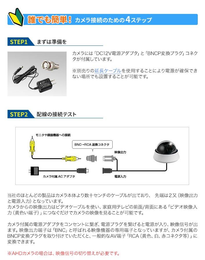 カメラ接続のための4ステップ