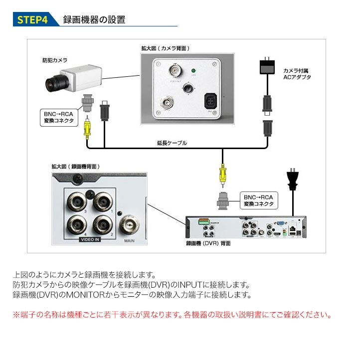 録画機器の設置