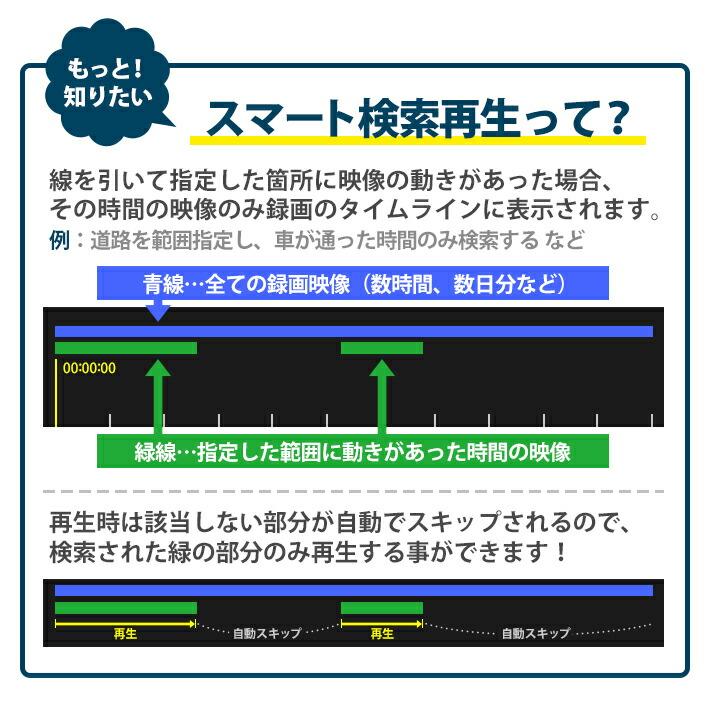 "スマート検索再生"""