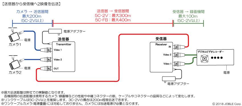 接続事例図1