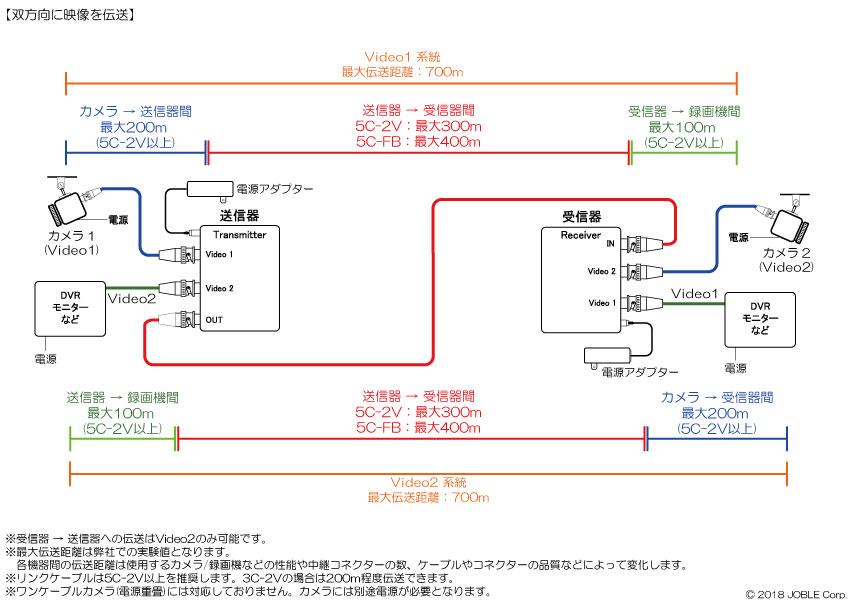 接続事例図2