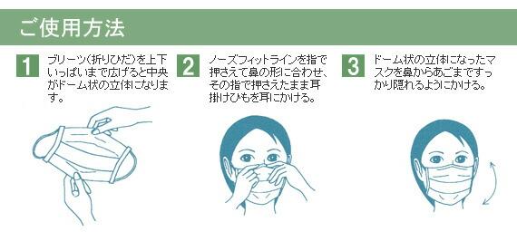 ハイテク保湿マスク