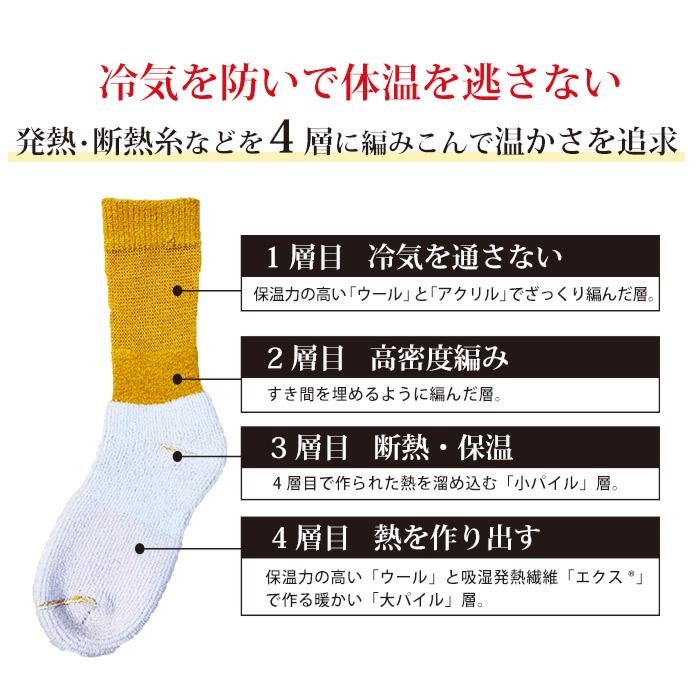 層ごとに糸を替えた温かいルームソックスです。昨年までカタログハウスで販売していた靴下