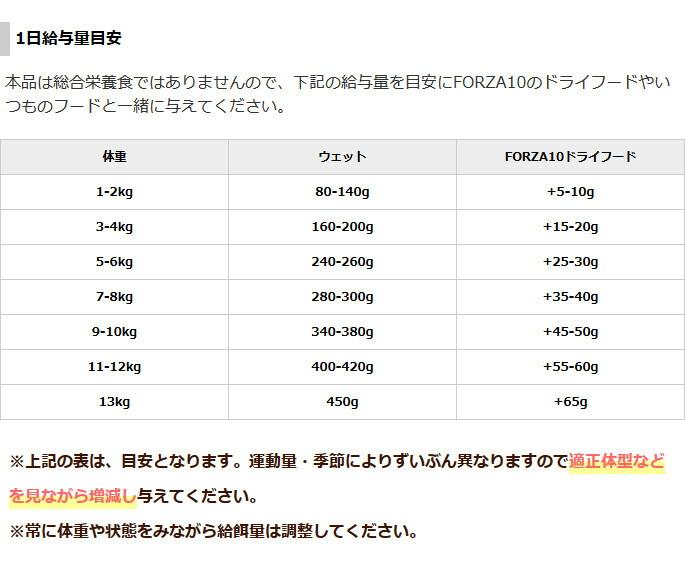 猫缶 12種類 ウェットフード