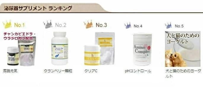 泌尿器サプリメント ランキング