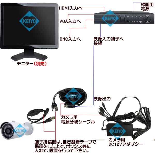 ASR-AHD2560Bセット【513万画素カメラ4台レコーダーセット】