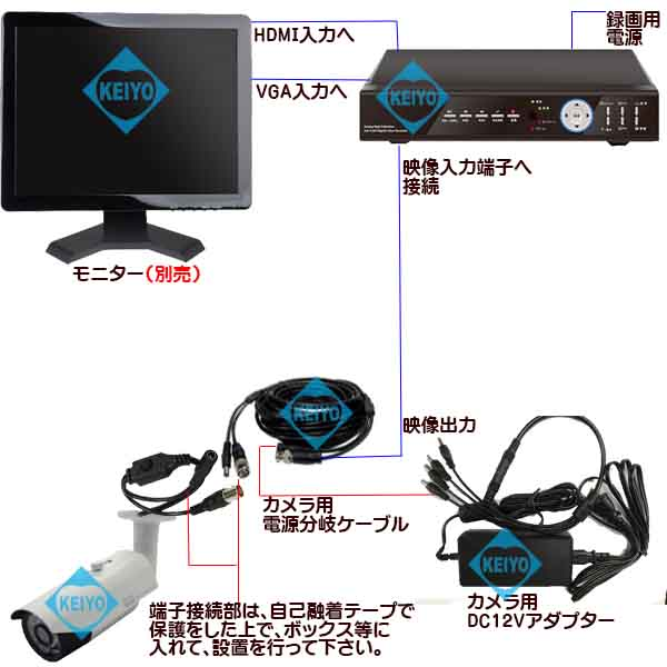 ASR-AHD1080Bセット(4TB)【248万画素カメラ8台レコーダーセット】