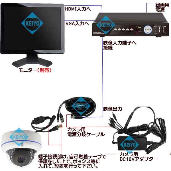 ASC-AHD1080Dセット4(4台)【248万画素カメラ4台ケーブルセット】