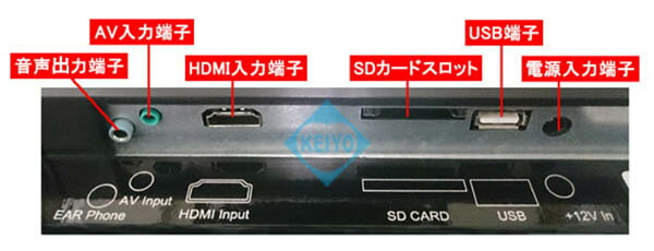 CE-150S【高輝度15インチ液晶モニター】