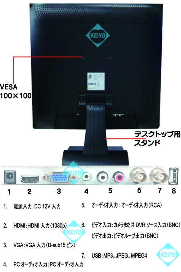 ML-1764TFT【HDMI/VGA/BNC入力搭載17インチ監視カメラ用液晶モニター】