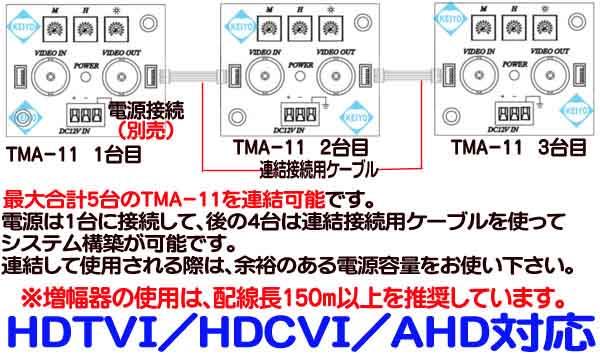 TMA-11【HDTVI/HDCVI/AHDマルチフォーマット対応映像信号増幅器