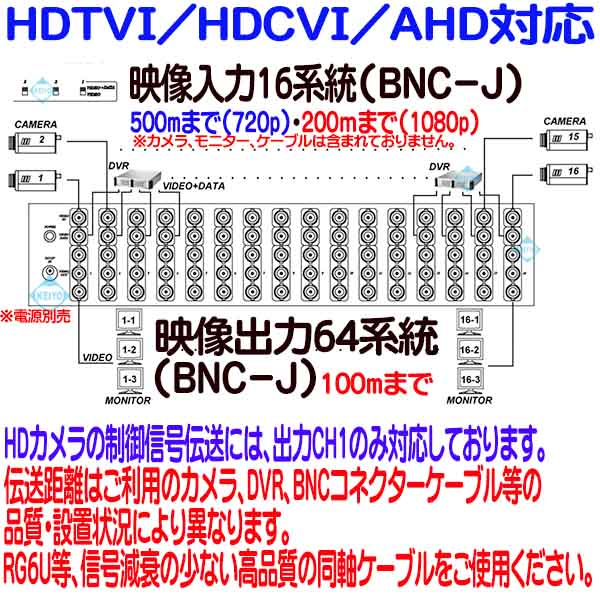 TMD-1664【TVD-1664(REV.2)】【HDTVI/HDCVI/AHDマルチフォーマット対応映像信号16入力64出力分配器】