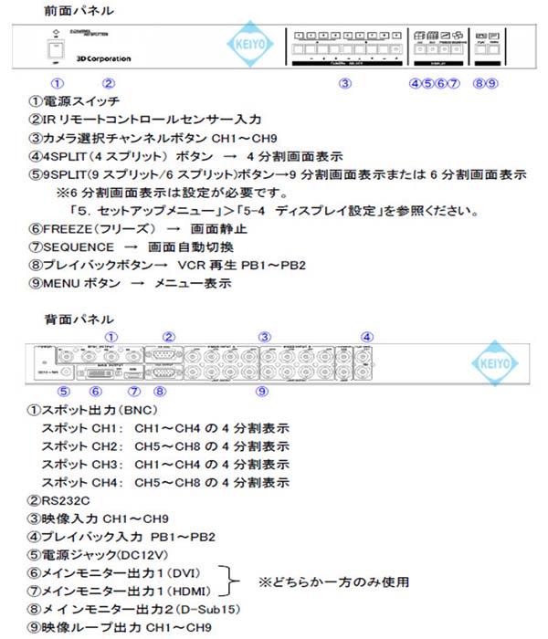 TQS-C9HD【19インチラック対応HDMI/DVI出力搭載画面9分割ユニット】